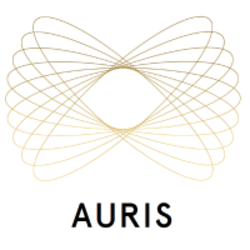 Auris Health, Inc. Stock