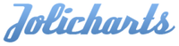 Invest in Jolicharts