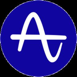 Amplitude Stock