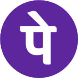 PhonePe Stock