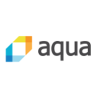 Aqua Security Stock