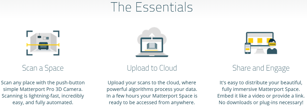 Invest In Or Sell Pre Ipo Shares Of Matterport